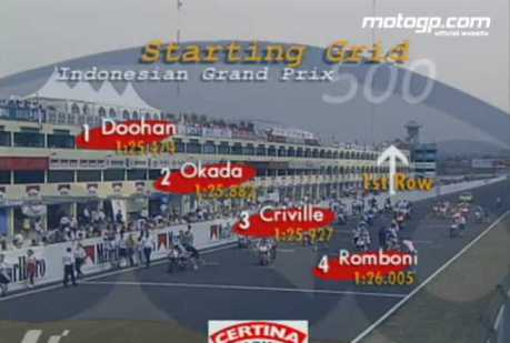 starting grid gp 500cc indonesia